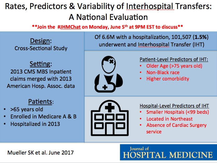 How variable are hospital transfer practices? #patienttransfers https://t.co/s10Oay7XT9 @DrStephMueller @leorahorwitzmd Tonight's #JHMChat! https://t.co/hxTKFw7kSq