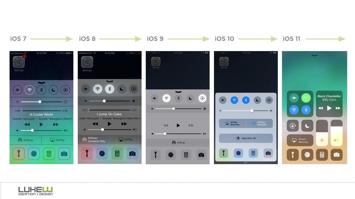Design is Never Done. The iOS control center edition. https://t.co/pwxCOwaVbH