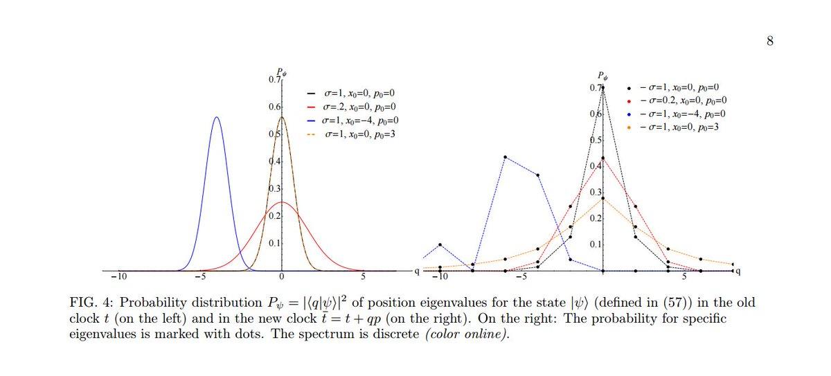 computational contact mechanics geometrically exact theory for arbitrary shaped bodies