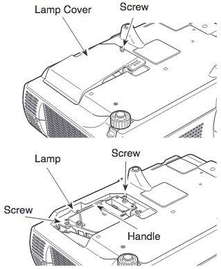 Sanyo Promethean PRM20A projector lamp