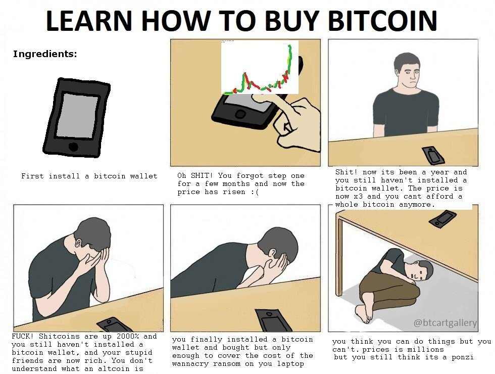 Learn how to buy bitcoin in some steps bitcoin learn how to buy bitcoin in some steps ccuart Images