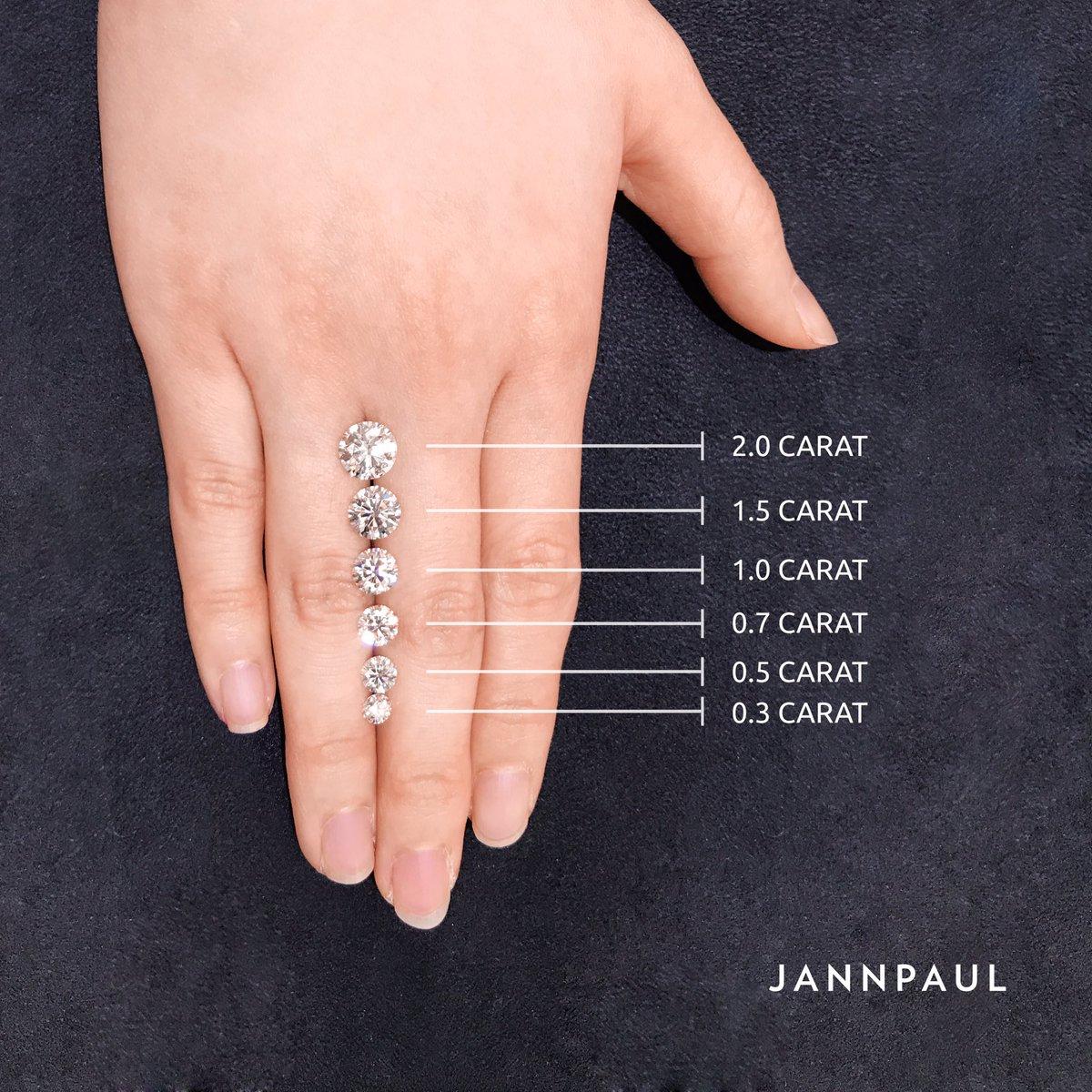 Jannpaul twitter search 0 replies 0 retweets 0 likes nvjuhfo Choice Image