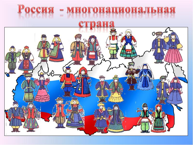 Города россии презентация по географии