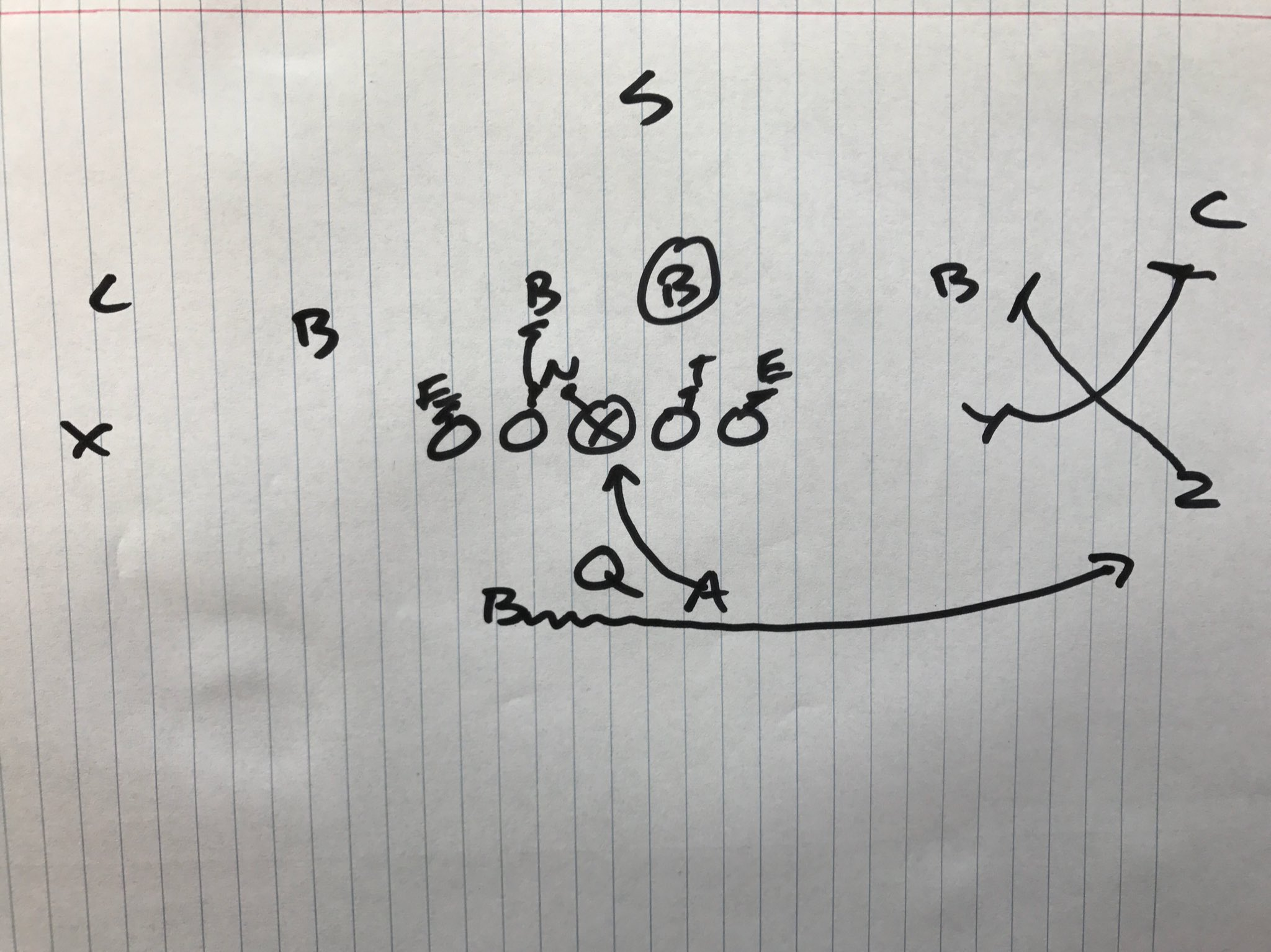 #2BackTuesday RPO read LB and throw bubble if LB stays or attacks LOS; hand-off if he goes with motion https://t.co/LN1Z6500lf