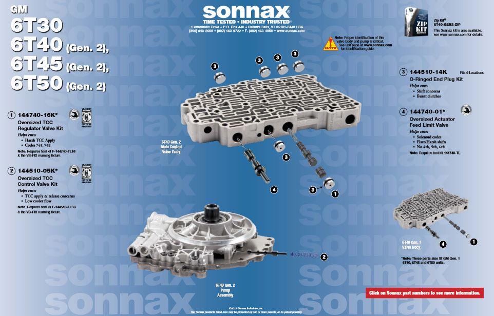 Sonnax on Twitter: