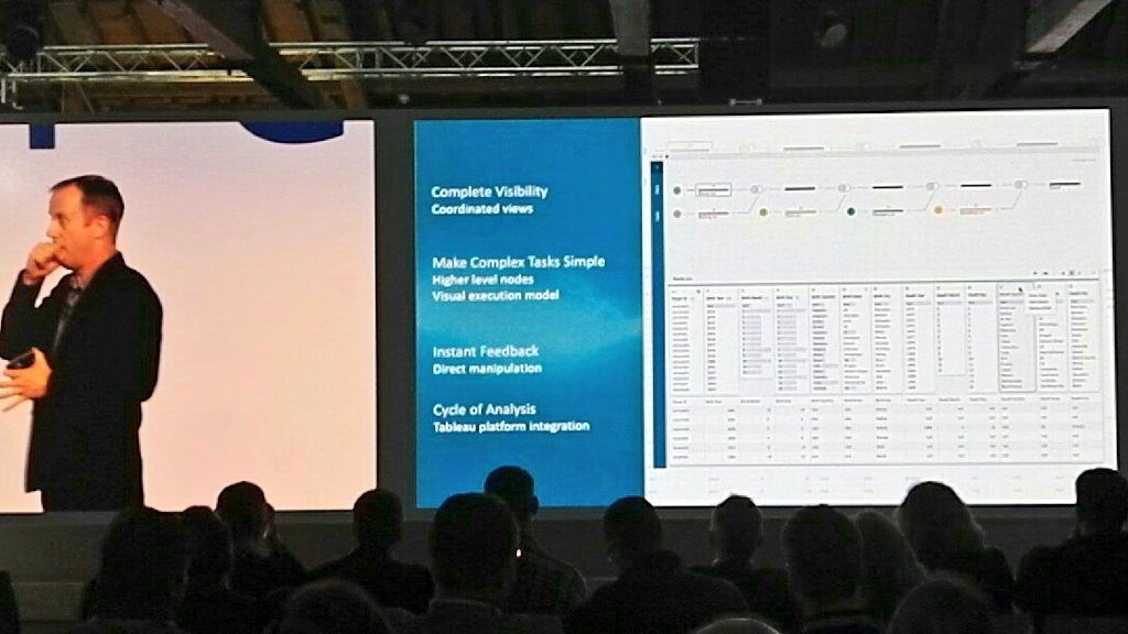 tableau conference londres 2017 keynote preview data prep