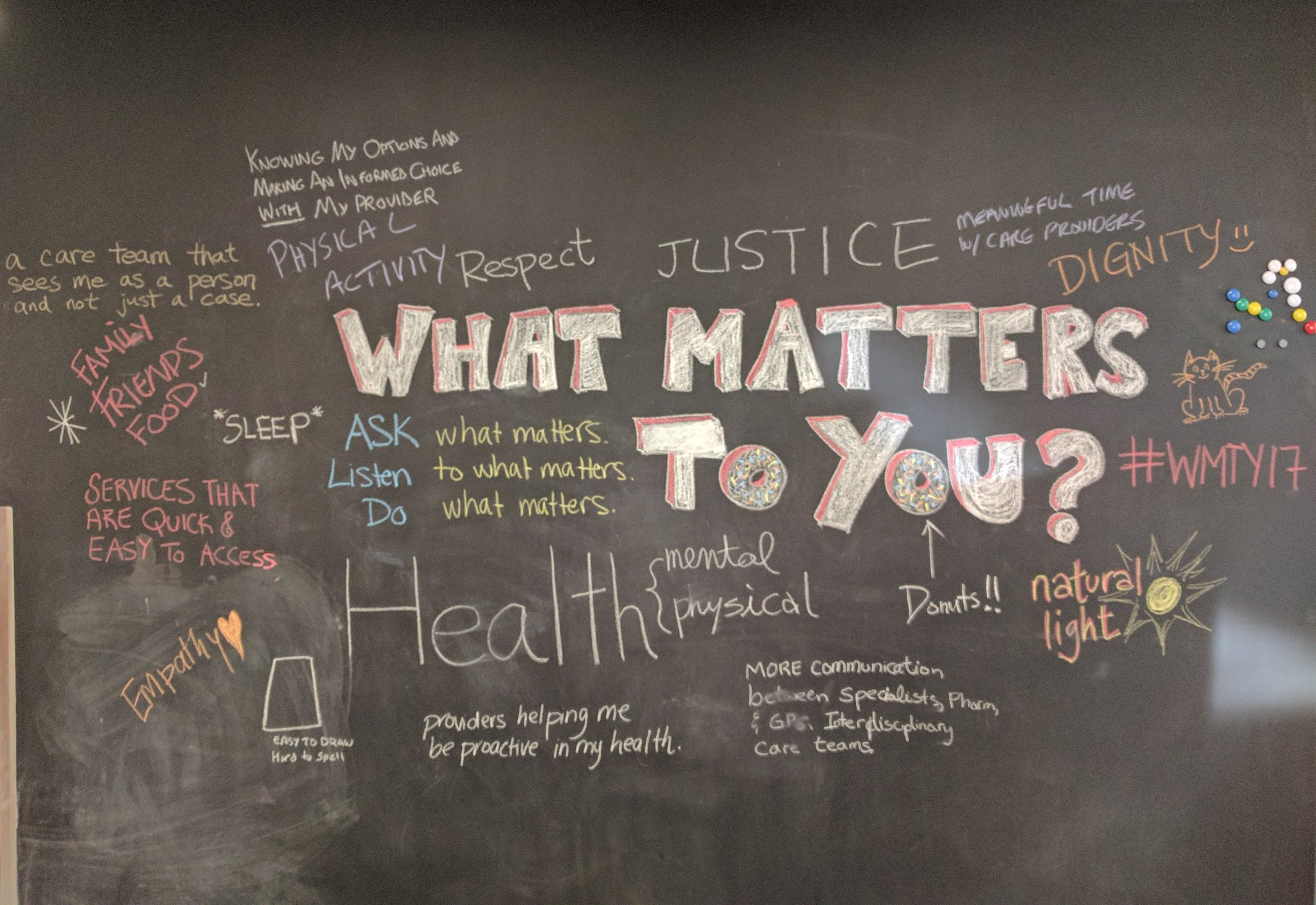The What Matters to You chalkboard wall continues to grow @BCPSQC  What matters to you? #WMTY17 @PatientVoicesBC https://t.co/BIISw0m3bX
