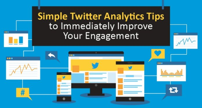 Simple Twitter Analytics Tips to Immediately Improve Your Engagement [Infographic] https://t.co/ywhKVzscHe