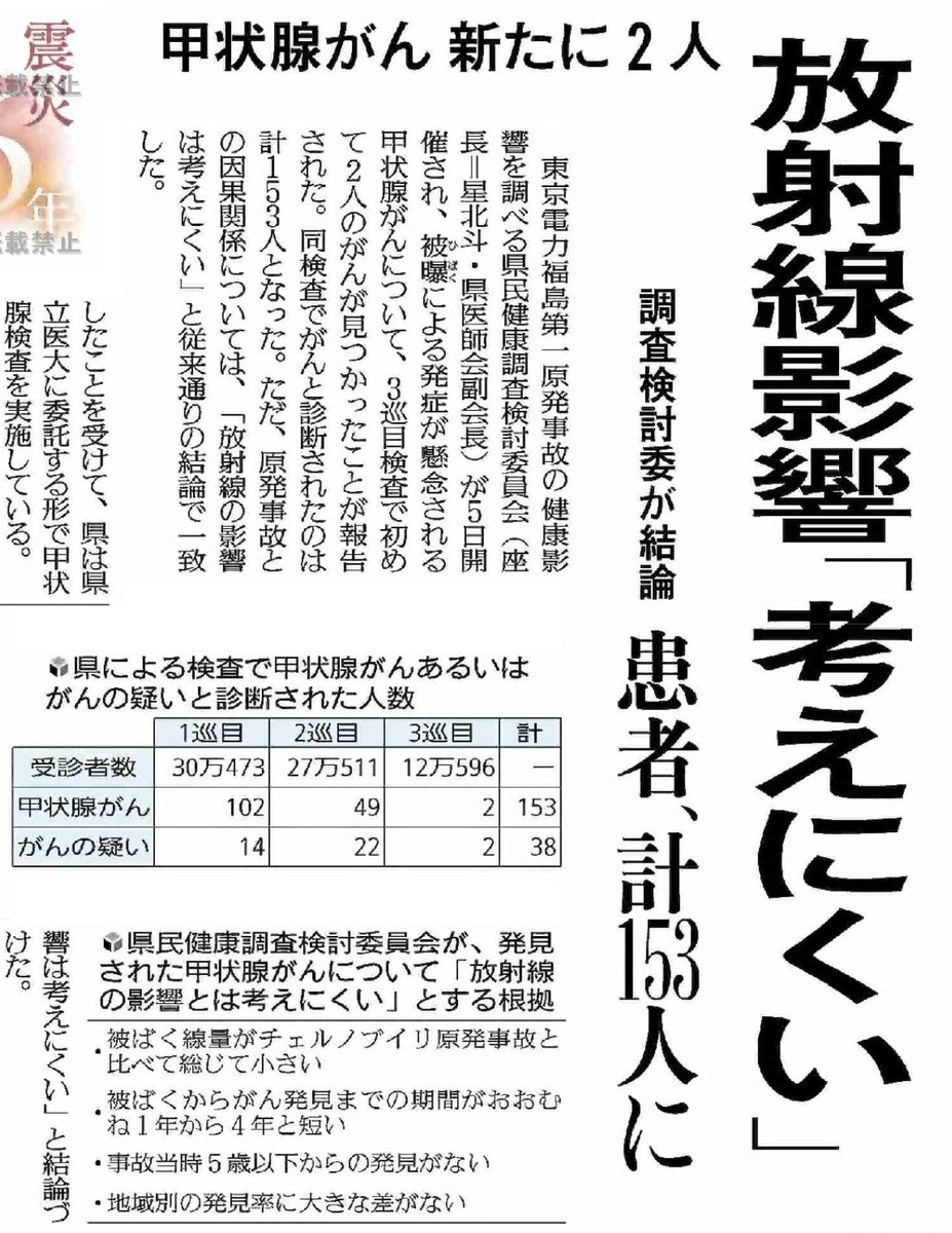 昨日 6/6 の読売新聞の甲状腺がんの記事,福島版のみの掲載で,ネットでも読めない.せっかくの全国紙なのに,どうしてこういう扱いなのだろう?