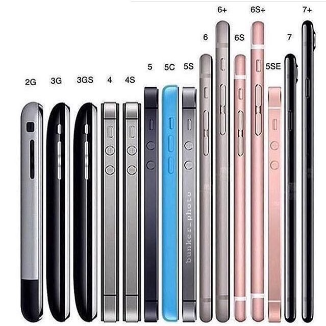 differents iphone