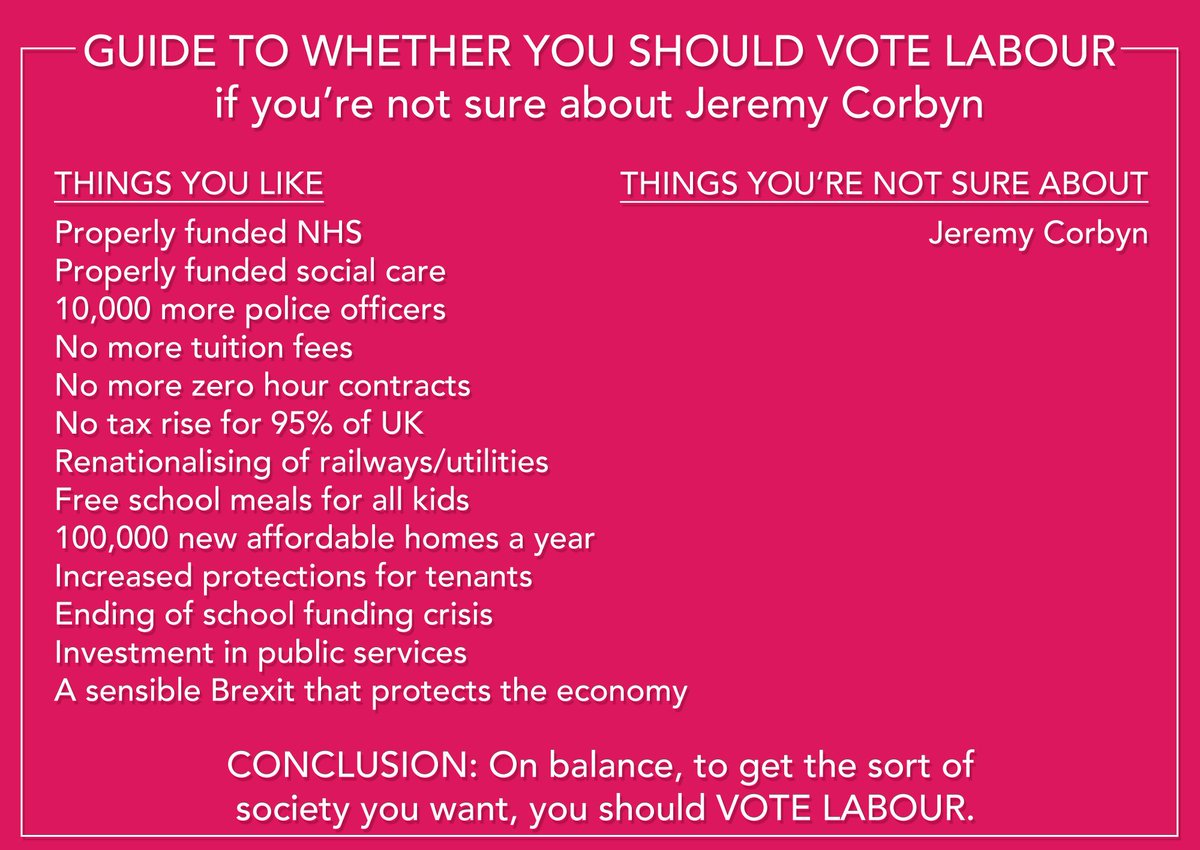 Tempted to vote Labour but not sure about Jeremy Corbyn? Here's a handy guide to help you decide how to vote. https://t.co/AhlELmm3Uu