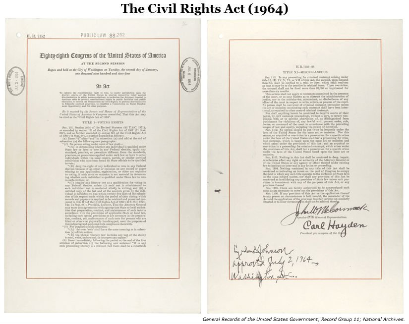 Following months of debate, the #Senate passed the historic Civil Rights Act #OTD in 1964 https://t.co/YaHXZnhrzz