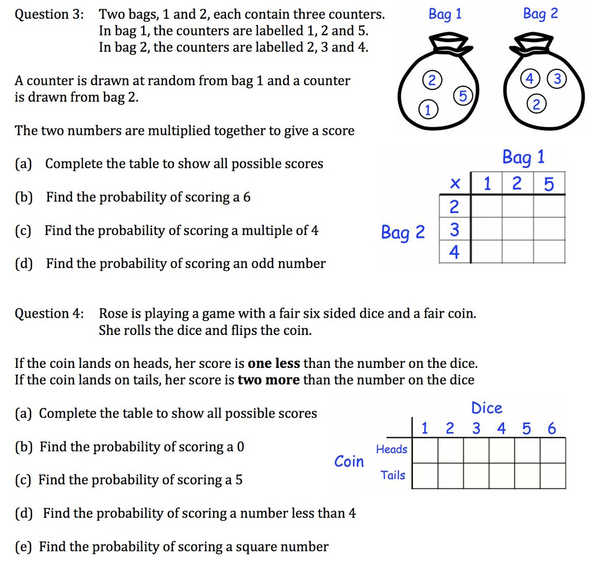 Corbettmaths on twitter new textbook exercise sample space corbettmaths on twitter new textbook exercise sample space diagrams httpstqsjkvrfnie pooptronica Gallery