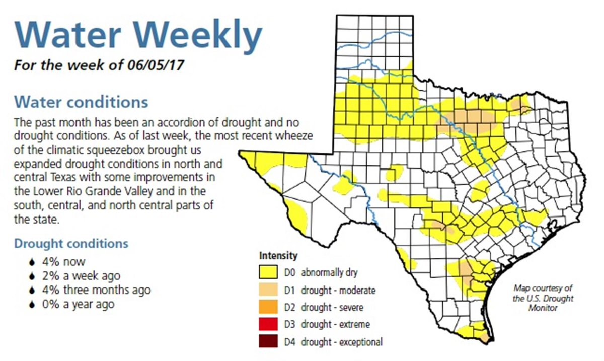 Drought Conditions Are Expanding In North And Central Texas Via Attwdb Txdrought Pic Twitter Com Ah4kfmclnd