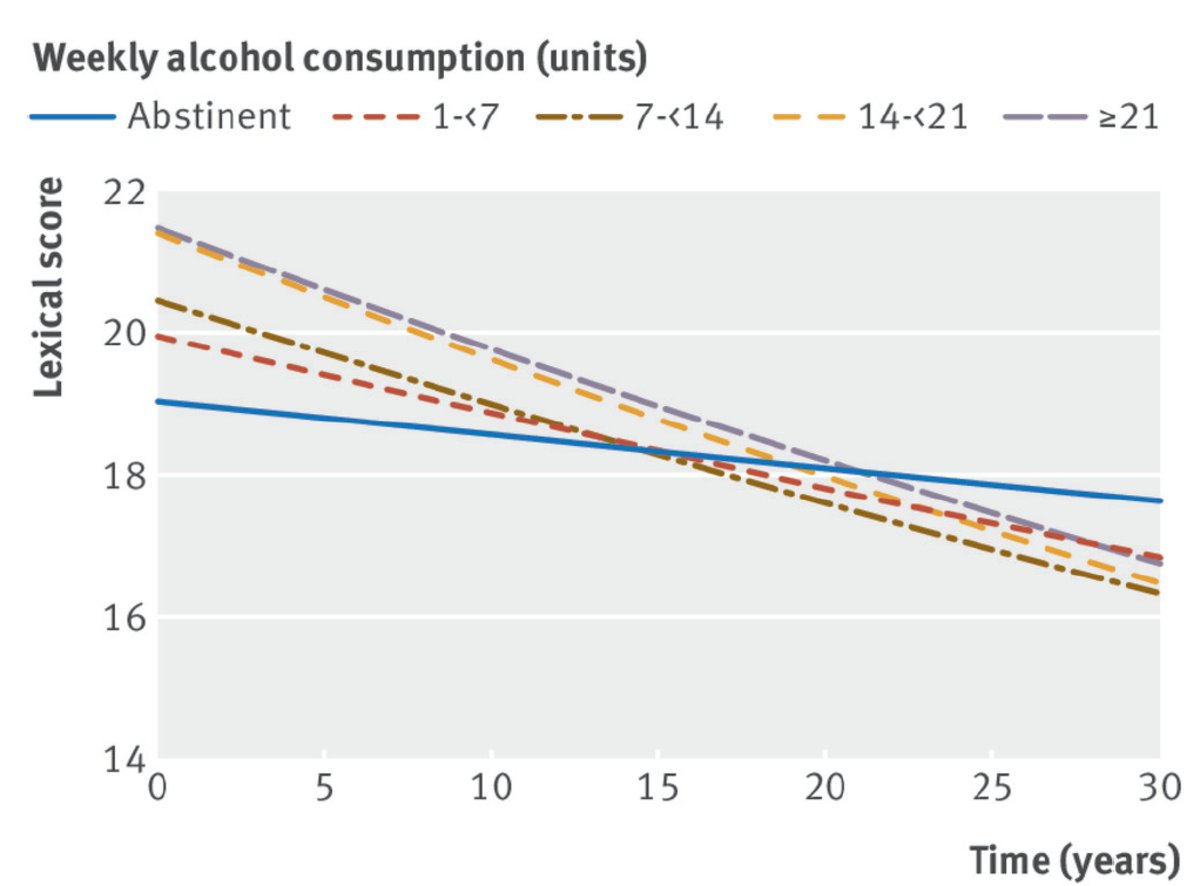 moderate ethylic alcohol consumption memory impact In italy, alcohol consumption is common but usually limited to small quantities, and this moderate alcohol intake of at least 5 units every week is linked to poorer sperm quality in otherwise healthy (healthday)—if you're middle-aged and you think you're losing your memory, you're not alone, a new.
