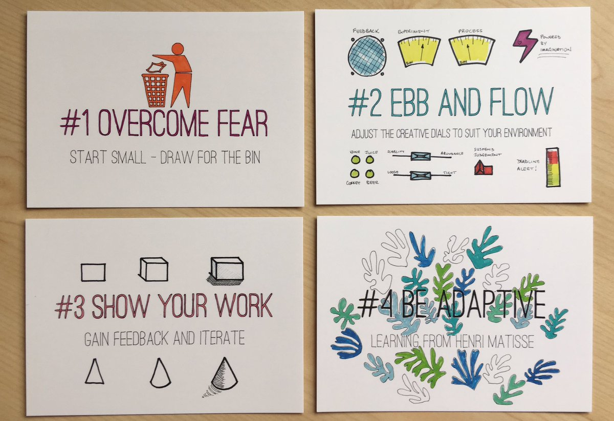 These 4 simple #creative practice prompts may be useful during #wolweek #wolchat https://t.co/q5M0pXHKNY