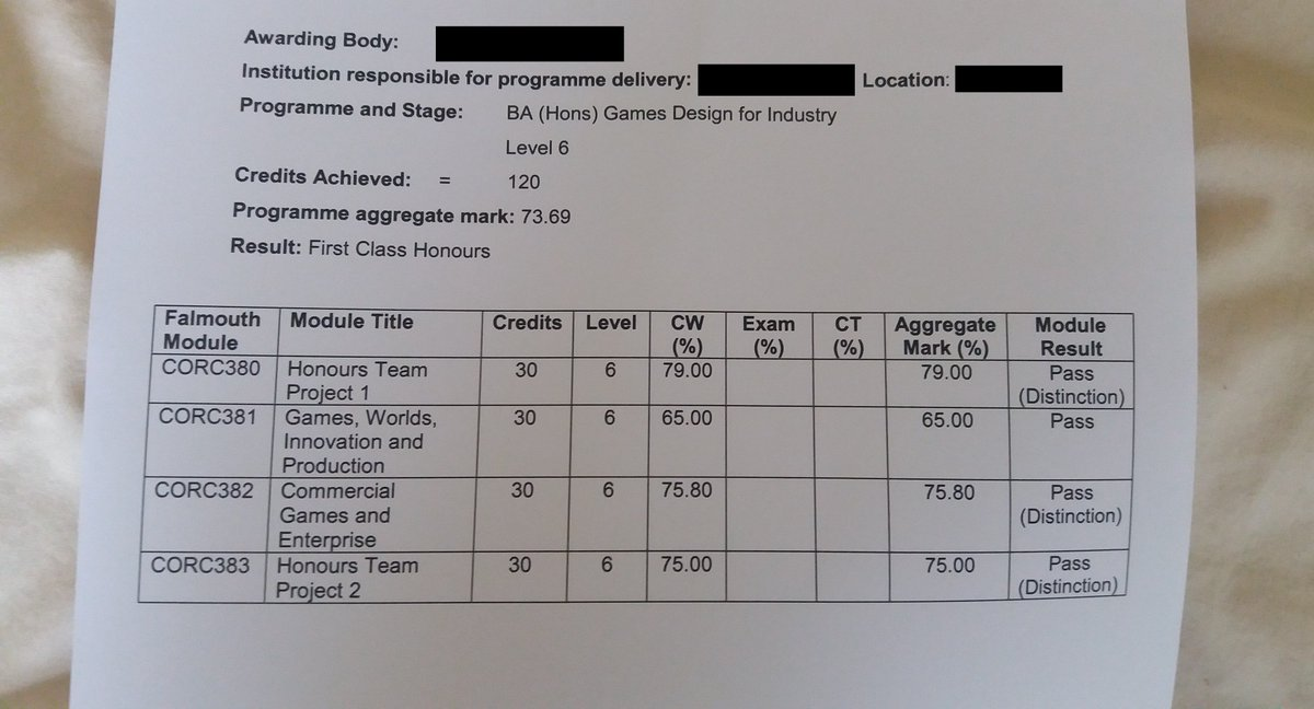d66b183464 Just got my degree grade in the post - super happy! Got a FIRST class for  my BA Honours in game design for industry. Hard work has paid  off!pic.twitter.com  ...