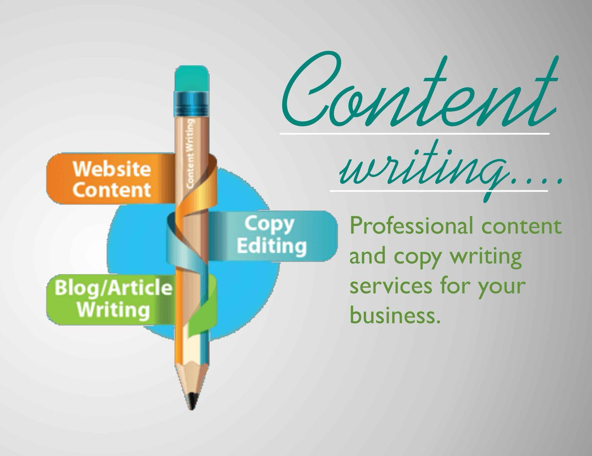 Best content writing service websites