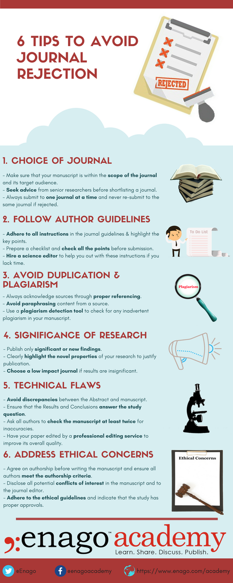 #Infographic - 6 Tips to Avoid Journal Rejection #ecrchat #journalsubmission #enagoacademy Link:  https:// goo.gl/VfQUcO  &nbsp;  <br>http://pic.twitter.com/mswno7a3RB