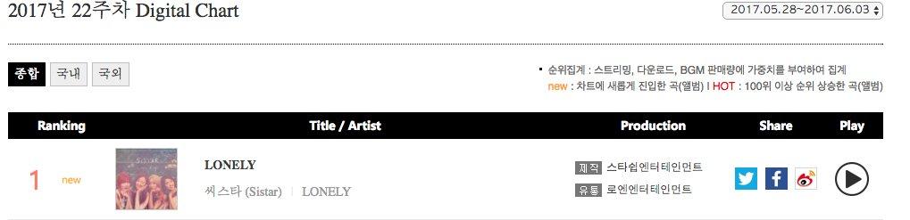 "Sistar >> Mini Album ""Lonely"" - Página 13 DBw4oFpVoAAZxnZ"