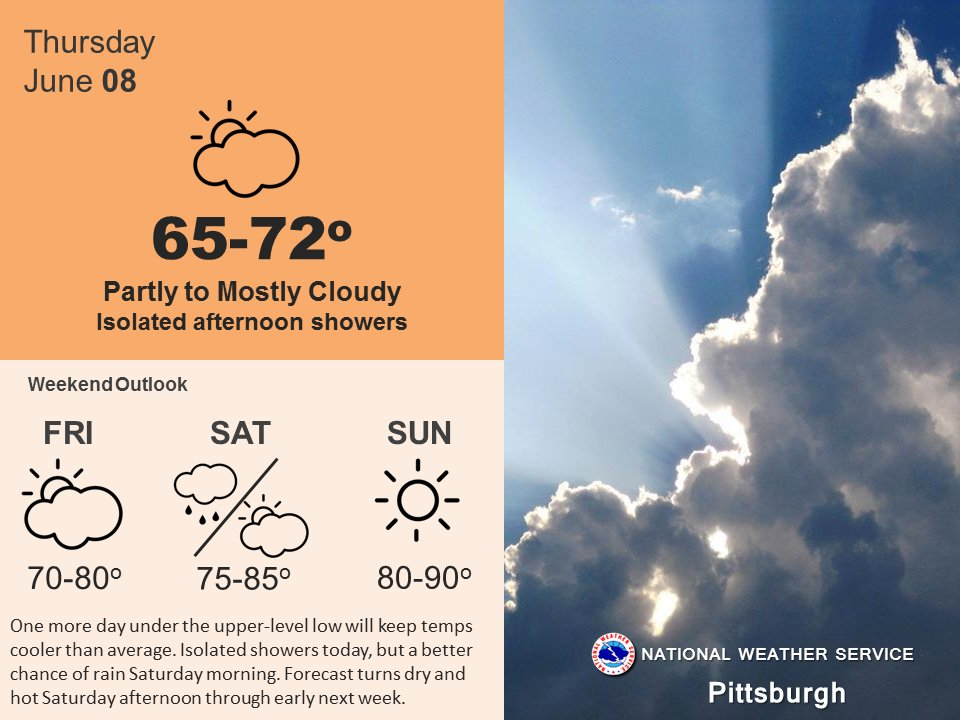 Don't like the current cool weather? Don't worry, changes are in store for the weekend into early next week! #poolweather  <br>http://pic.twitter.com/MprgjVpx21