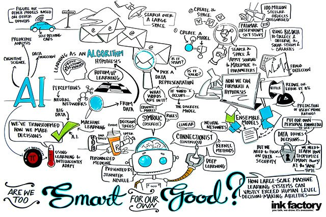 Are we too smart for our own good? | infographic #AI #MachineLearning #deeplearning #bigdata #DataScience #cloud #IoT #fintech #marketing<br>http://pic.twitter.com/jf8EwWgQWY