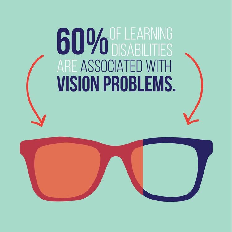 That&#39;s an alarming number.. see your #optometrist today! #optometry #eyecare <br>http://pic.twitter.com/DMD37ruWip