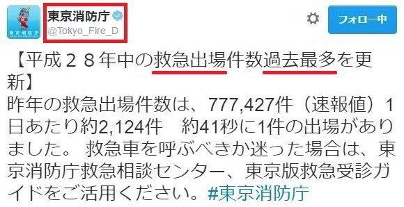 平成28年中の救急出場件数過去最多を更新(東京消防庁)