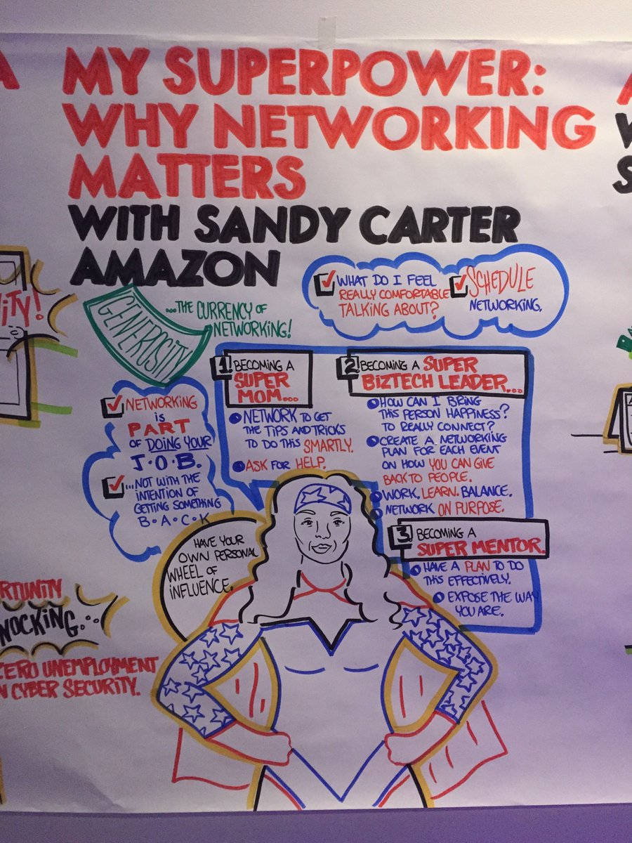 Super powers of networking summary from the talented artist who does this in real time!  @GirlsinTech #gitcatalyst @awscloud #networking <br>http://pic.twitter.com/KC6Kiq9kCZ