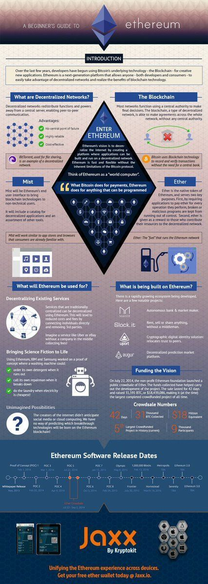 Beginner&#39;s guide to #Ethereum {#Infographic} #CognitivebyShaily #IoT #cybersecurity #BigData #VR #fintech #blockchain #robots #AI #AR #ML<br>http://pic.twitter.com/bgtUGWP0s5