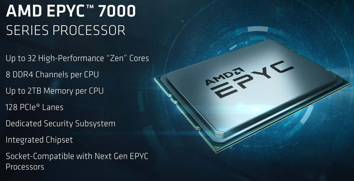 sth on twitter amd epyc 7000 series architecture overview for non ce or ee majors httpstcoyhvah9luxd amdserver httpstcotlg3h4zrvt - Ce Majors