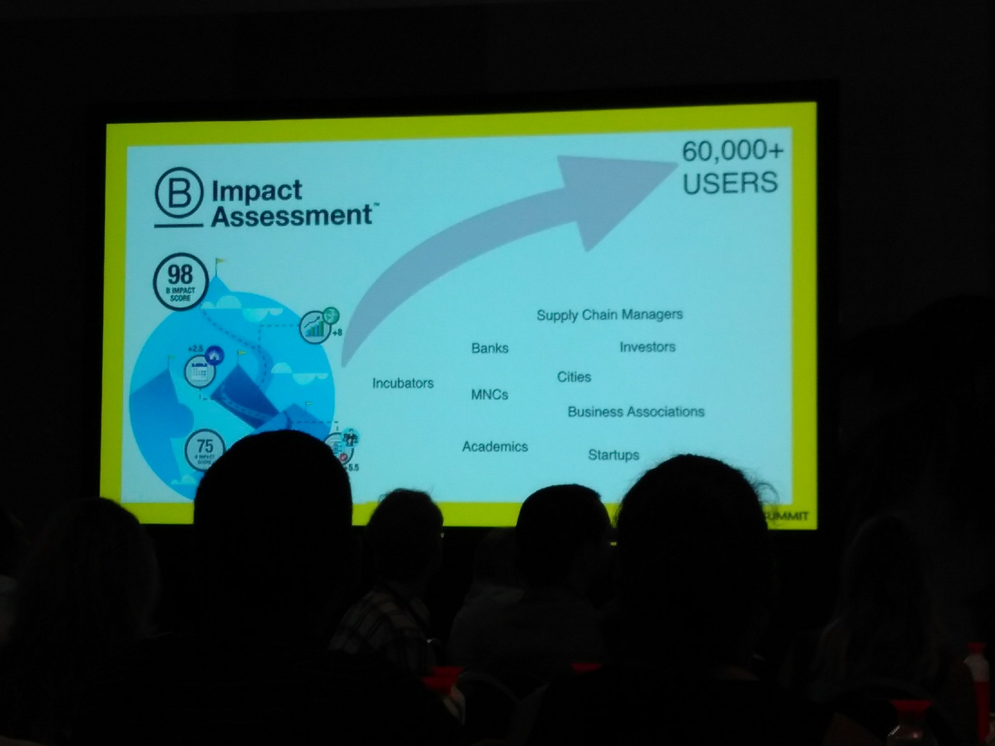 Already 60 000 users of the B impact assessment , a free tool for companies to assess their impact #Bthechange #Bcorpsummit #Socialimpact https://t.co/LiCI6v7LHU