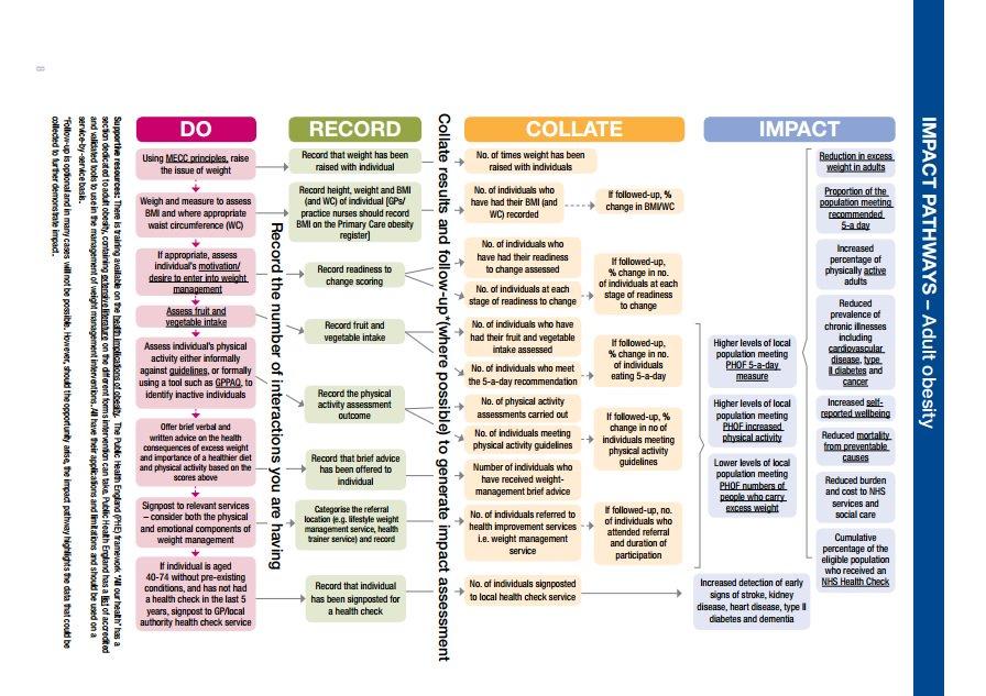 download Английский язык: Учебное пособие для студентов химического