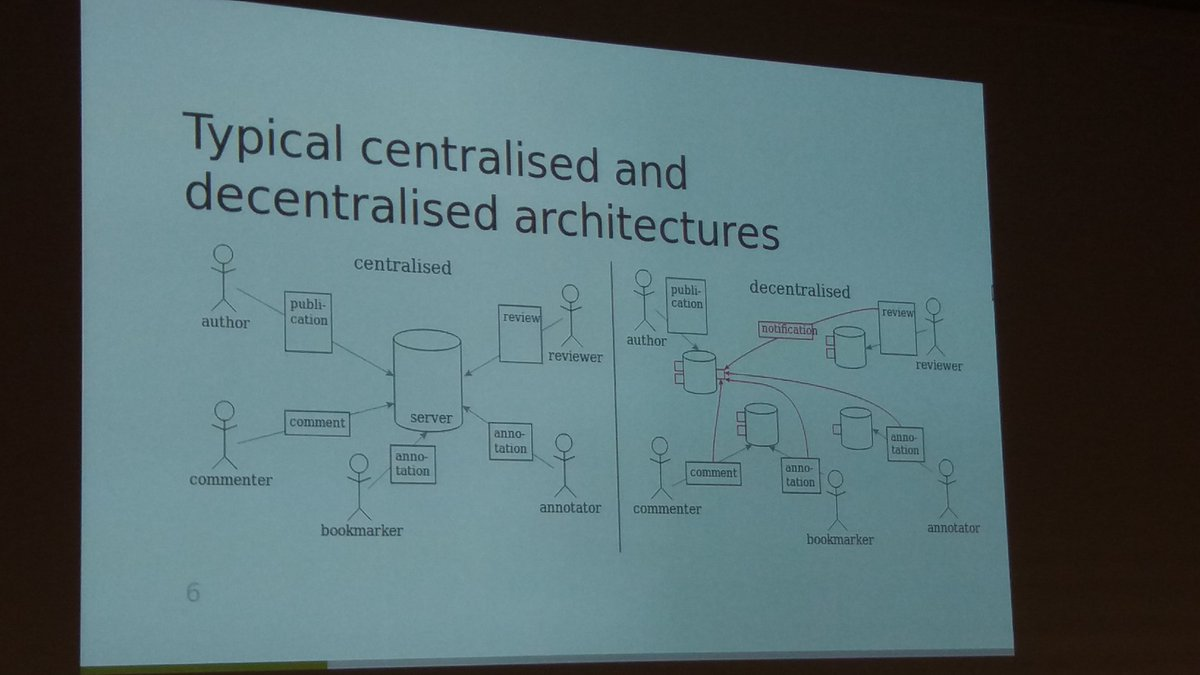 @csarven #OAI10 shift needed from centralized to decentralized infrastructure in #openscience <br>http://pic.twitter.com/asBQWhyIBT