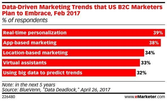 #Personalization goes beyond customer experience, extending to customized products: https://t.co/1fZshSQpb5 https://t.co/dEjIASgfoq