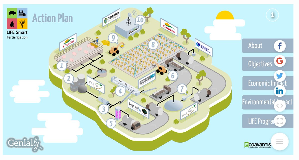How does #SmartFertirrigation work?  http:// smartfertirrigation.eu/en/  &nbsp;   New process for saving #CO2 in agriculture tested in Spain. #EUSEW17 #SparkShow<br>http://pic.twitter.com/MHcyqyfEJw