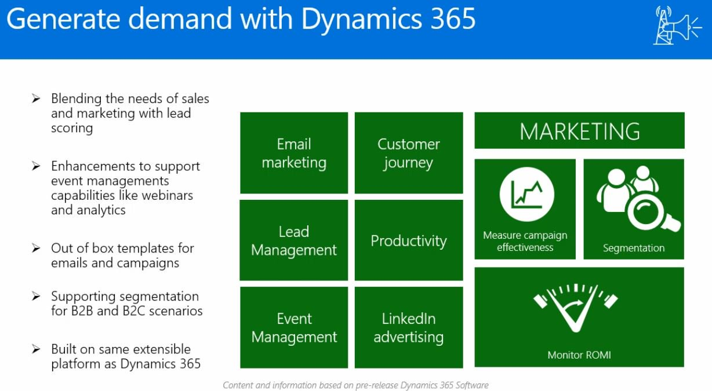 Dynamics 365 Business Edition framework  #MSDyn365 https://t.co/j866ICdVo3