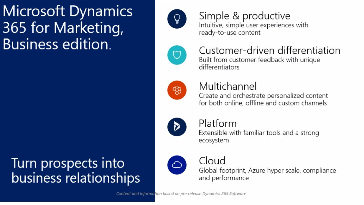 Business Edition: Marketing Details @MSDynamicsCRM  #msdyn365 https://t.co/0Gechc4E3V