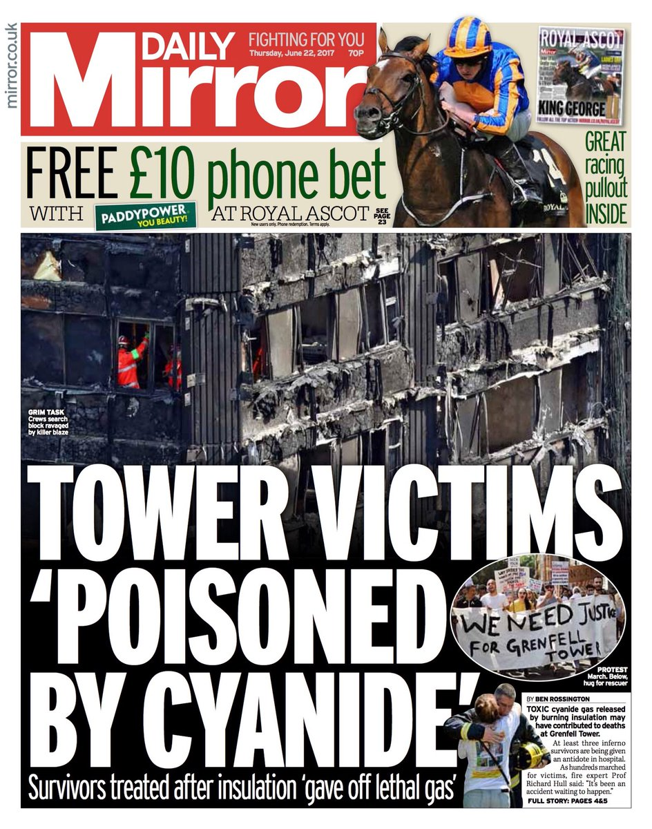 Thursday's Daily Mirror: 'Survivors treated after insulation 'gave off lethal gas'' #bbcpapers (via @bbchelenalee) https://t.co/6RKQEcenTY