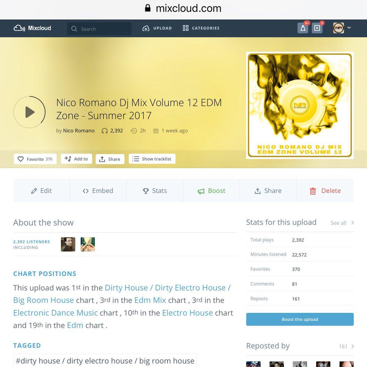 Great week for my new #EDM #DjMix on #Mixcloud  Thanks for the huge support #EDMFamily  #PLURFamily #RaveFamily   https://www. mixcloud.com/nicoromano/nic o-romano-dj-mix-volume-12-edm-zone-summer-2017/ &nbsp; … <br>http://pic.twitter.com/bVp59OFVxD