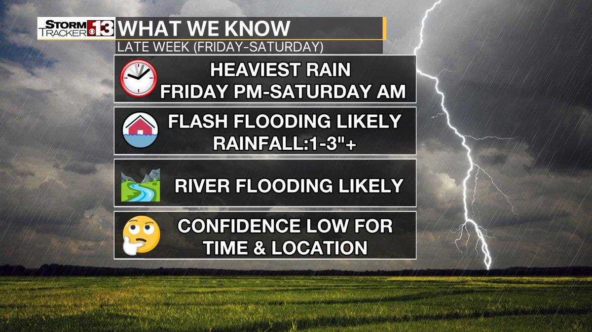 #Cindy #Headlines- Heavy rain is a definite but confidence remains low on track and time which is important to our flood threat. @WOWK13News<br>http://pic.twitter.com/NBiQ3BQ9vy