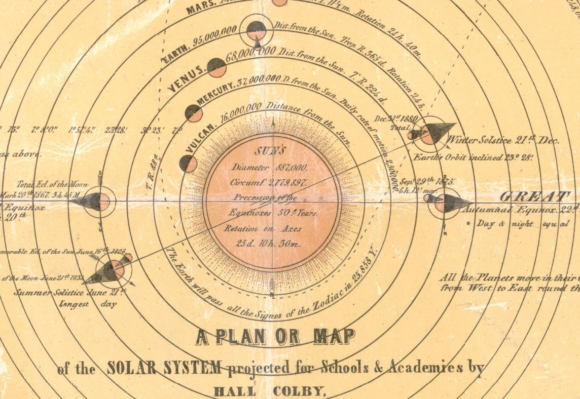 Some facts about the Sun from 1846 ☀️ #SummerSolstice #Summer   See full image here: https://t.co/ohPezBYVAd https://t.co/crDJrFfhcx