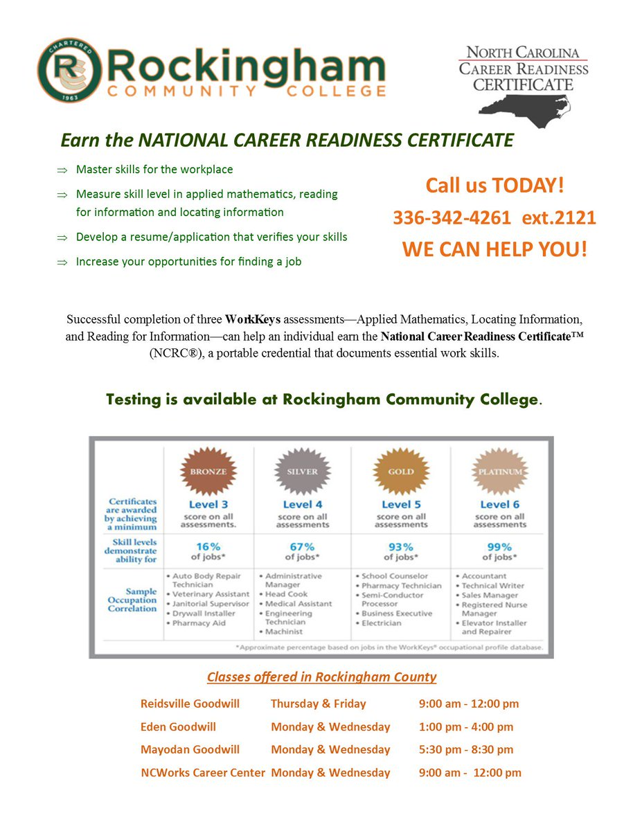 Rockinghamcc on twitter interested in earning your career rockinghamcc on twitter interested in earning your career readiness certificate let us help you prepare for the workkeys assessment tests xflitez Image collections