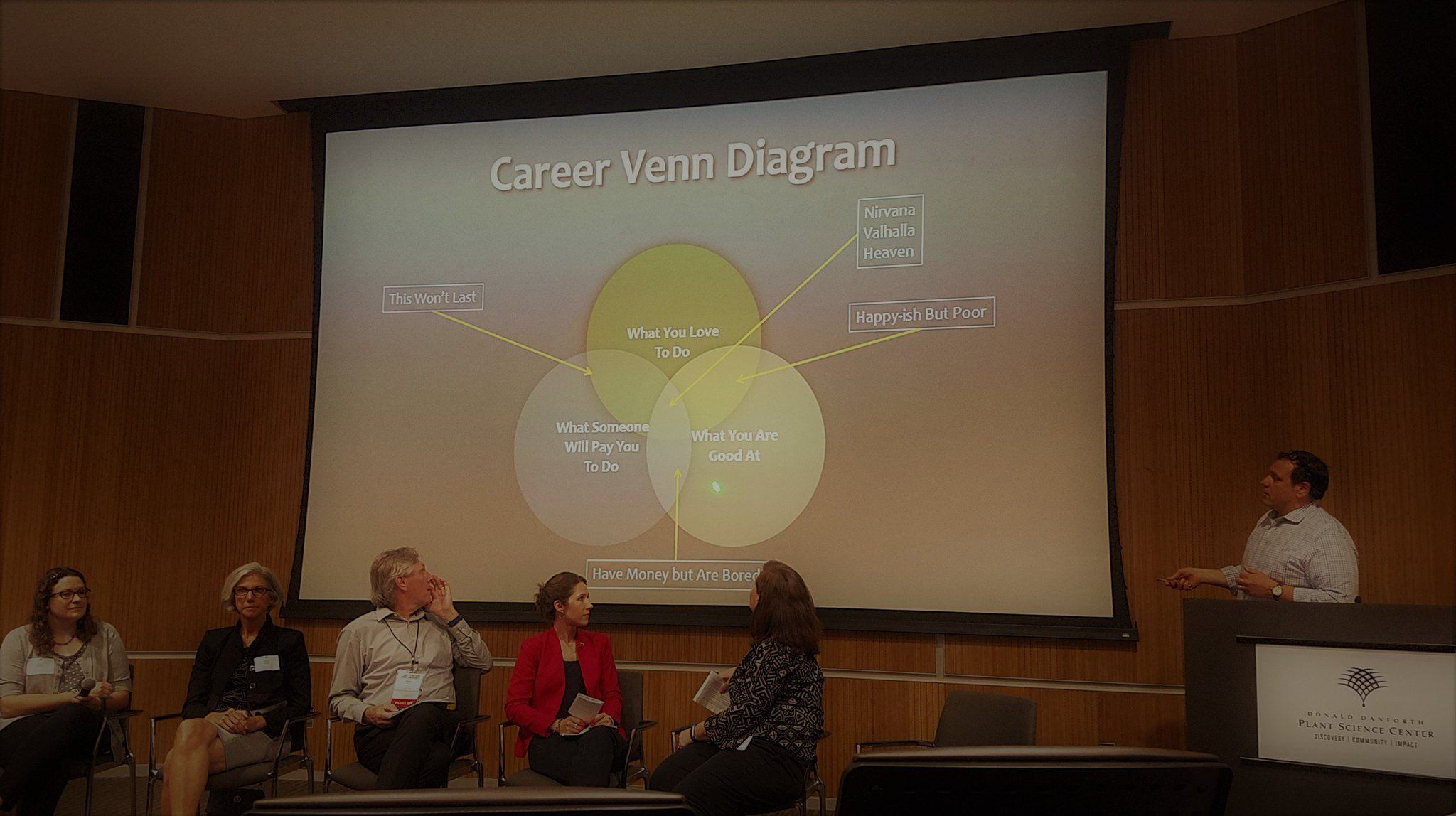 @DanforthCenter @ThePubClub Sam: Opens w career advice he gave his son - own version of Ikigai #icar2017 #TPCOnTheRoad https://t.co/ODMzKUqnUP