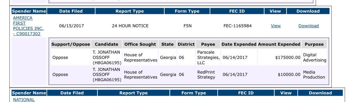 The real story of what happened in the #GA06 #RUNOFF election in Georgia is America First Policies paid Parscale Strategies 1/3 @maddow <br>http://pic.twitter.com/IMMU6aCVXa
