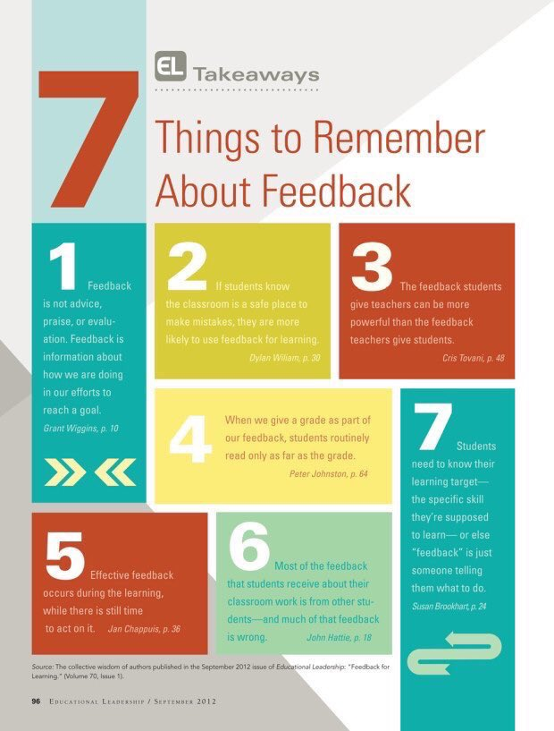 7 Things to Remember About Feedback  (by @ELmagazine) #edchat #education #elearning #edtech #engchat #mathchat #ukedchat<br>http://pic.twitter.com/5hmU3zO8gb