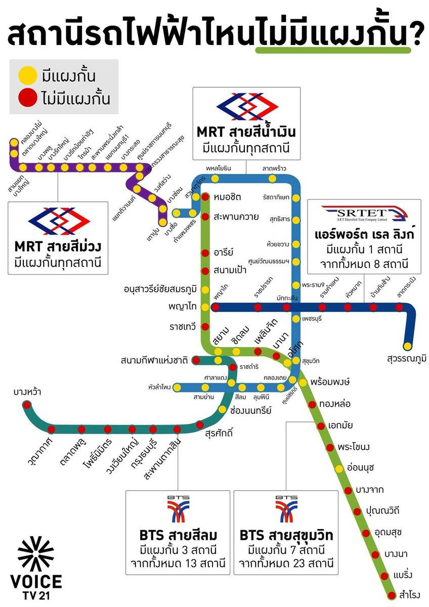 สถานีไหนไม่มีแผงกั้น https://t.co/Snh4pqcFwU
