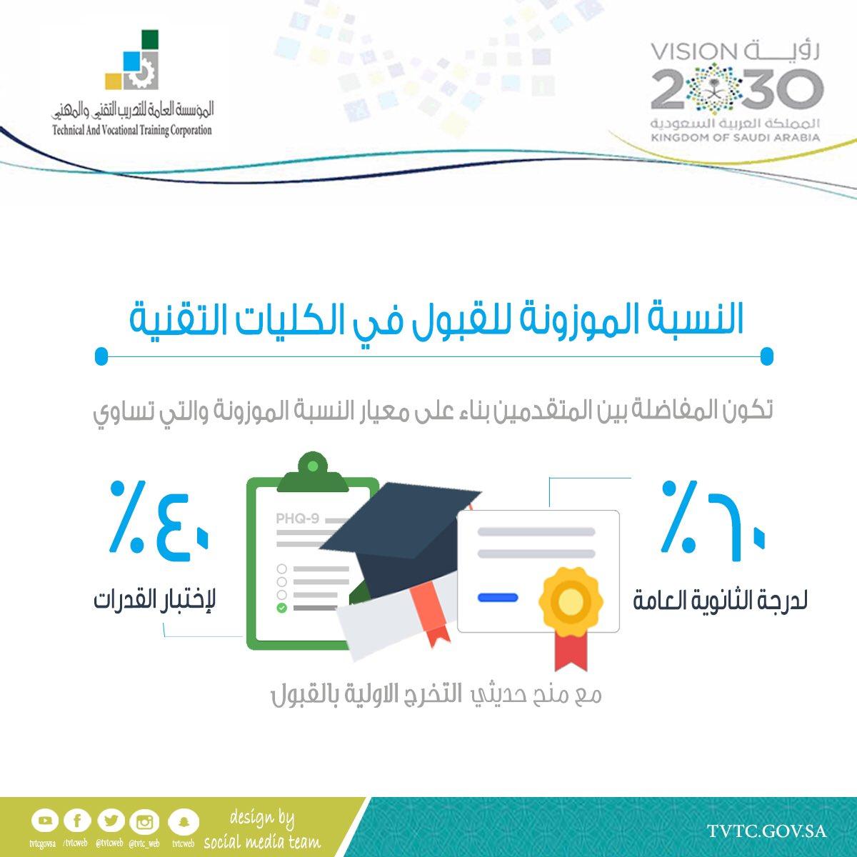 أقل نسبة للقبول بجامعة أم القرى 1443 موقع شملول