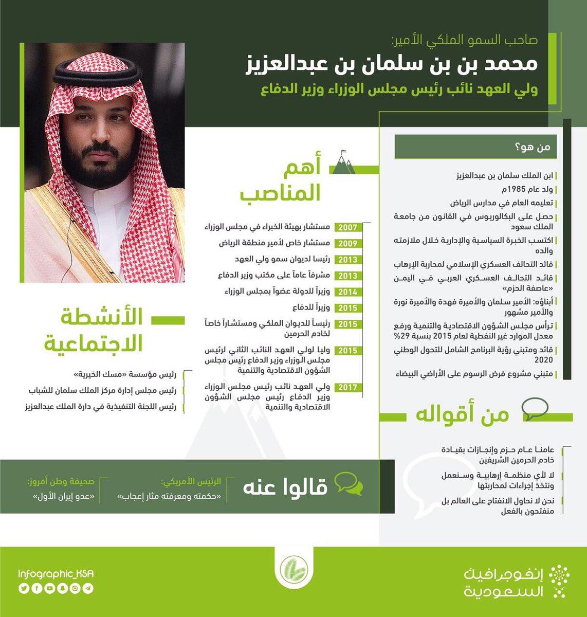 الأمير #محمد_بن_سلمان_ولياً_للعهد ونائباً لرئيس مجلس الوزراء ووزيراً ل...