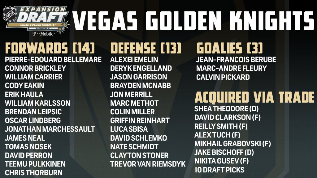 The @GoldenKnights have a team. Here are all the #VegasDraft selection...